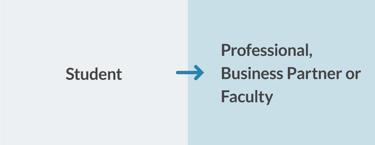 Graduating Student to Professional, Business Partner or Faculty